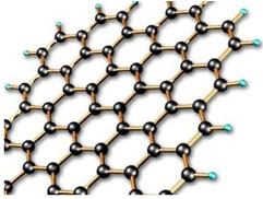 石墨烯(二维碳材料)