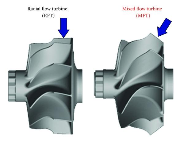 传统涡轮与混流涡轮区别对比