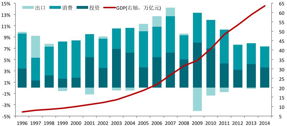 中国gdp什么时候增长_疫情冲击就业 这家中国企业,为什么敢逆势扩招20000人