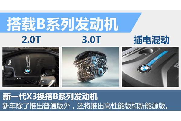 宝马新一代X3确定国产,将推插电混动版