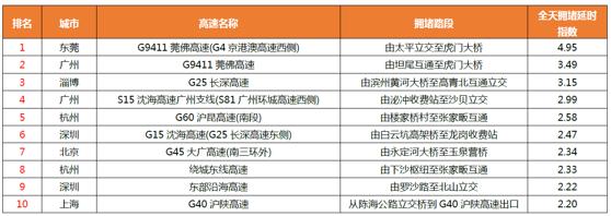 黑龙江福彩申请:南京旅游攻略:三天假期最适合去哪儿旅游