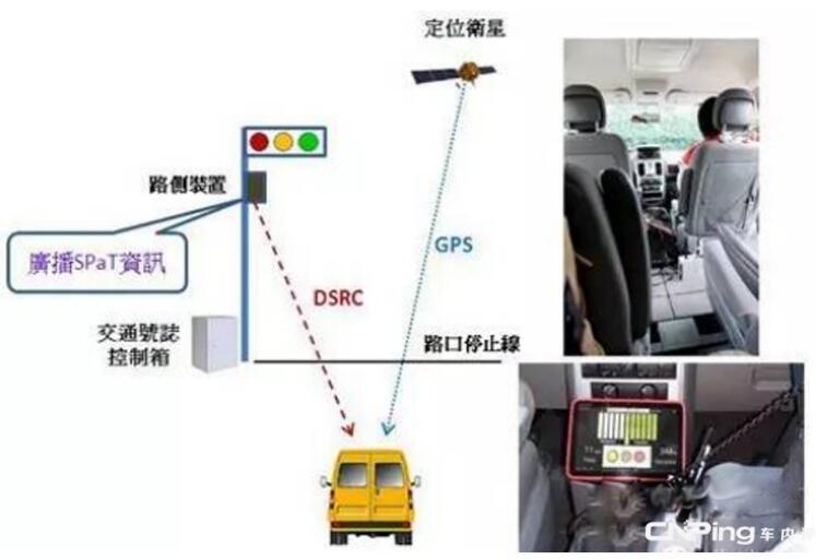 图2 通过DSRC广播SPaT信息示意图