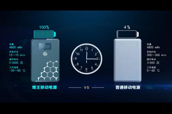世界首款石墨烯电池发布,东旭光电抢占市场