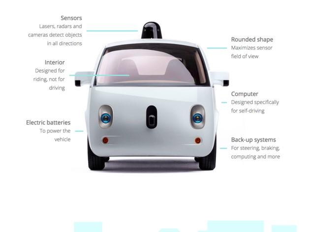 Google无人车模拟图