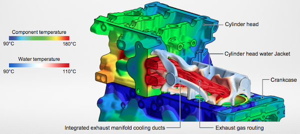 大众EA888发动机热力学分析模型