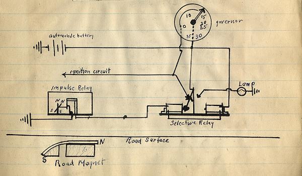 阿德勒在笔记本上画的汽车自动调速装置原理图
