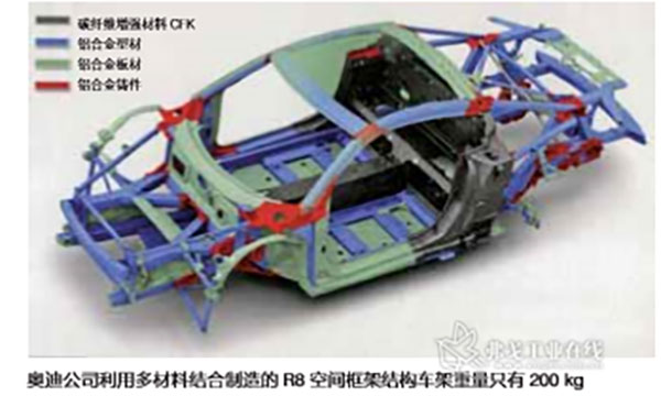 采用ASF空间结构多材料车架,奥迪R8减重15%