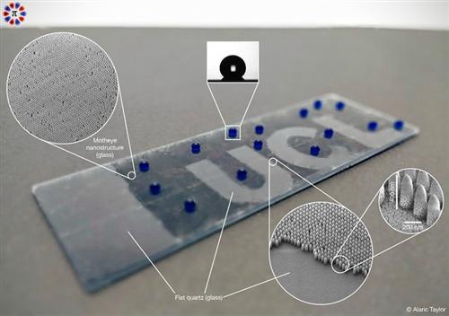 """汽车用上自动清洁""""智能玻璃"""",只要刷1毫米纳米涂层"""