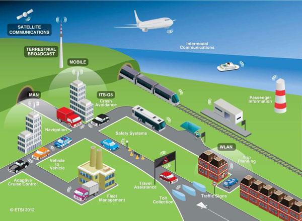 智能交通1.jpg