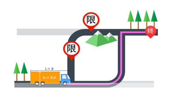 凯立德货车导航地图