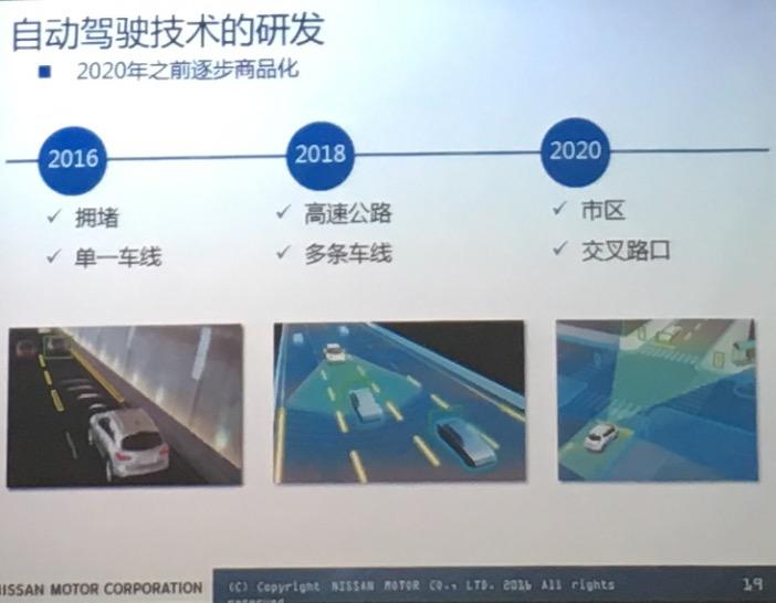 日产自动驾驶技术研发路线规划图